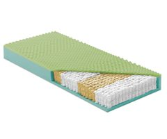 Orizzonti Mattress 1600 Pocket Springs
