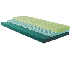 Orizzonti Mattress Eco Memory