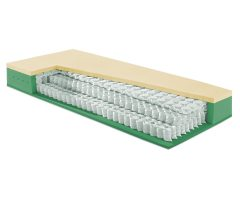 Orizzonti Mattress Formula Latex Springs